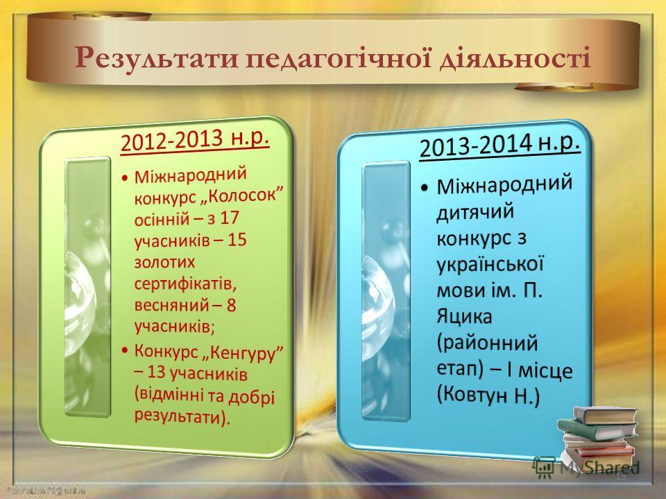 Результати педагогічної діяльності 13