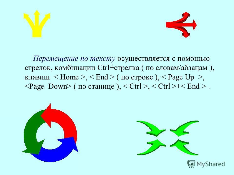 Перемещение по тексту осуществляется с помощью стрелок, комбинации Ctrl+стрелка ( по словам/абзацам ), клавиш, ( по строке ),, ( по станице ),, +.