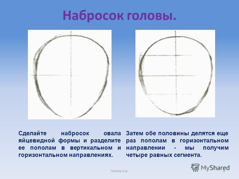 Набросок головы. Сделайте набросок овала яйцевидной формы и разделите ее пополам в вертикальном и горизонтальном направлениях. Затем обе половины делятся еще раз пополам в горизонтальном направлении - мы получим четыре равных сегмента. 4томаш о.в.