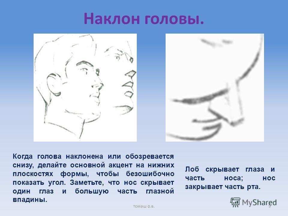 Наклон головы. Когда голова наклонена или обозревается снизу, делайте основной акцент на нижних плоскостях формы, чтобы безошибочно показать угол. Заметьте, что нос скрывает один глаз и большую часть глазной впадины. Лоб скрывает глаза и часть носа;