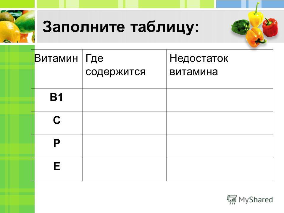 Заполните таблицу: ВитаминГде содержится Недостаток витамина В1 С Р Е
