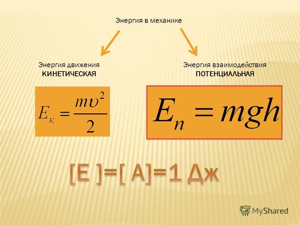 Энергия в механике Энергия движения КИНЕТИЧЕСКАЯ Энергия взаимодействия ПОТЕНЦИАЛЬНАЯ