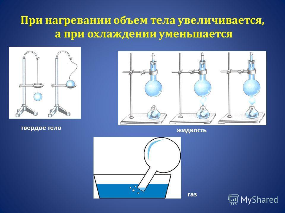 При нагревании объем тела увеличивается, а при охлаждении уменьшается твердое тело жидкость газ