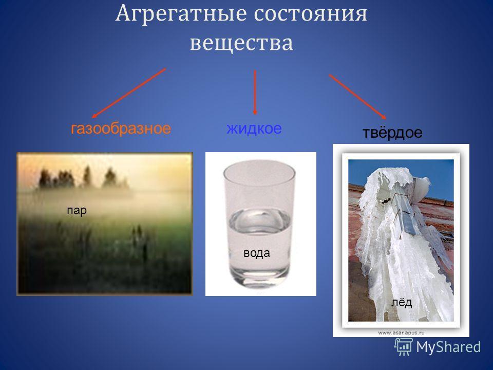 Агрегатные состояния вещества твёрдое жидкоегазообразное лёд вода пар