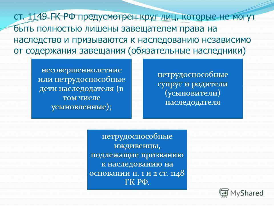 ст. 1149 ГК РФ предусмотрен круг лиц, которые не могут быть полностью лишены завещателем права на наследство и призываются к наследованию независимо от содержания завещания (обязательные наследники) несовершеннолетние или нетрудоспособные дети наслед