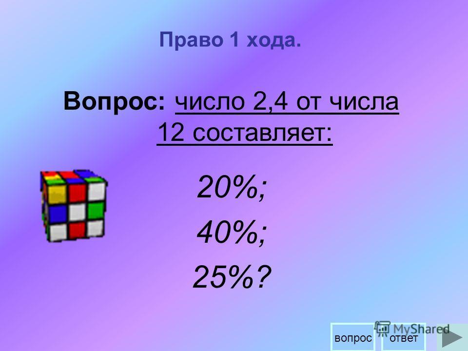 Право 1 хода. Вопрос: число 2,4 от числа 12 составляет: 20%; 40%; 25%? ответвопрос