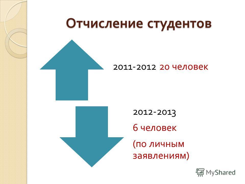 Отчисление студентов 2011-2012 20 человек 2012-2013 6 человек ( по личным заявлениям )