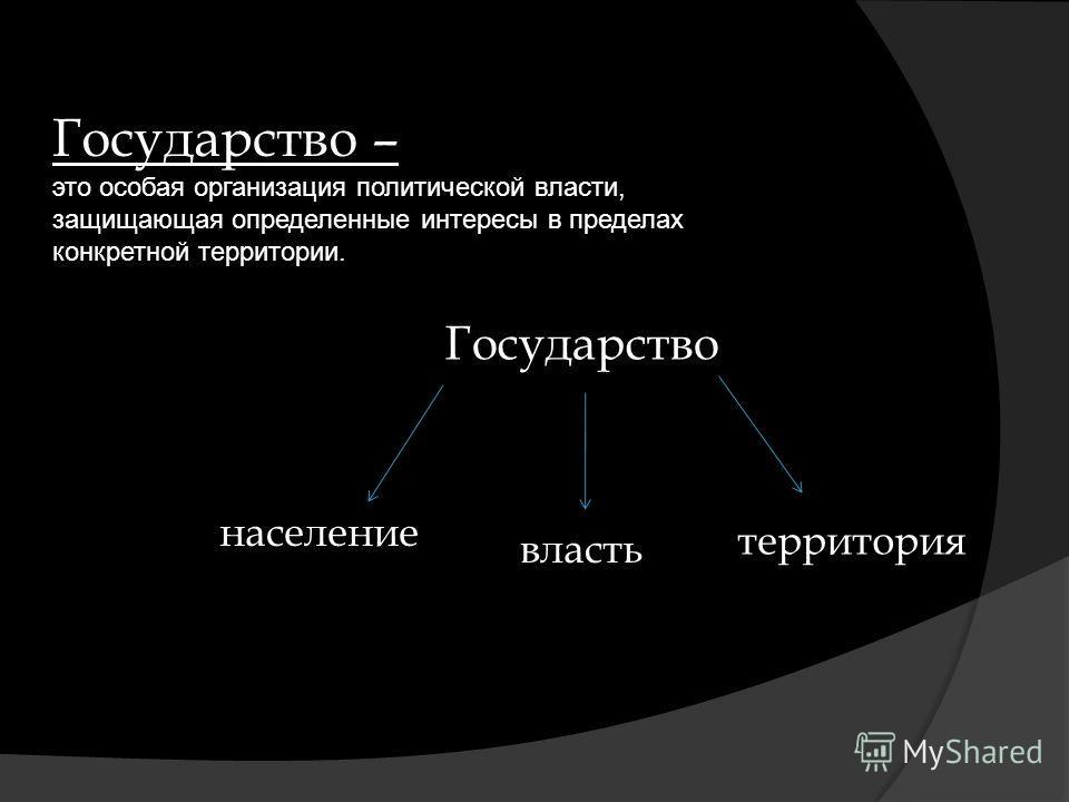 Государство – это особая организация политической власти, защищающая определенные интересы в пределах конкретной территории. Государство население территория власть