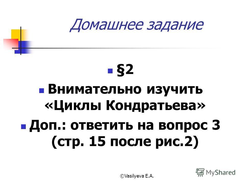 ©Vasilyeva E.A. Домашнее задание §2 Внимательно изучить «Циклы Кондратьева» Доп.: ответить на вопрос 3 (стр. 15 после рис.2)