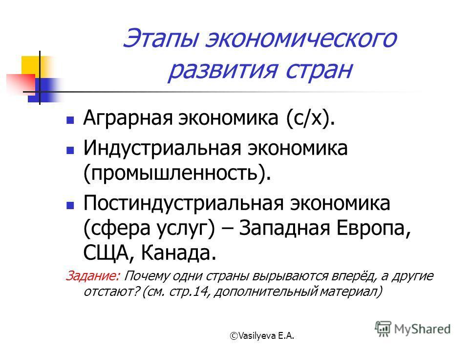 ©Vasilyeva E.A. Этапы экономического развития стран Аграрная экономика (с/х). Индустриальная экономика (промышленность). Постиндустриальная экономика (сфера услуг) – Западная Европа, СЩА, Канада. Задание: Почему одни страны вырываются вперёд, а други