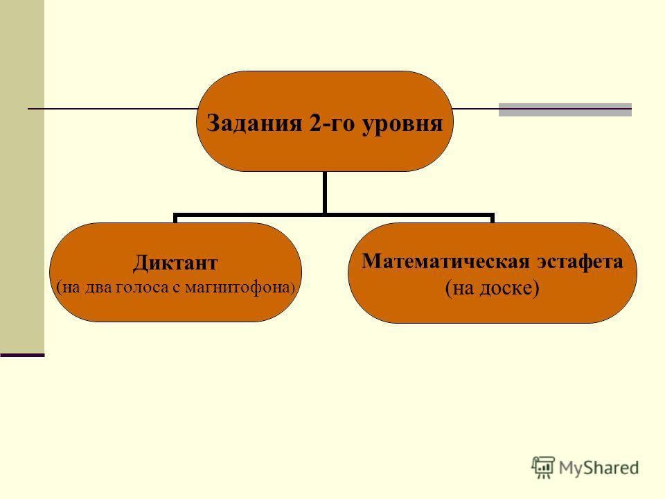 Задания 2-го уровня Диктант (на два голоса с магнитофона) Математическая эстафета (на доске)