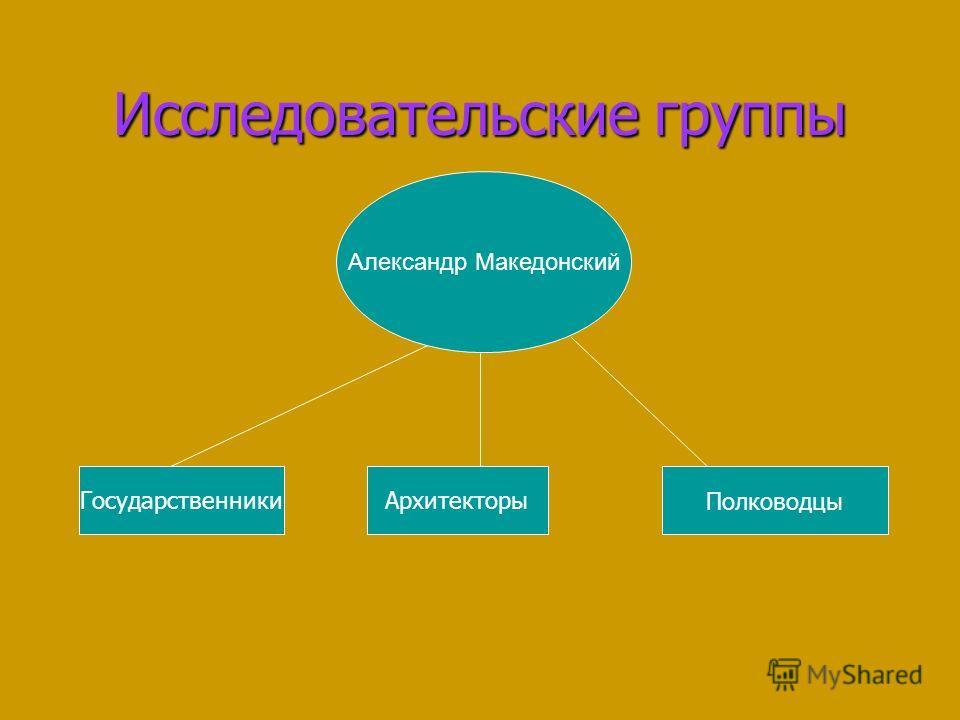 Исследовательские группы Александр Македонский Государственники Полководцы Архитекторы