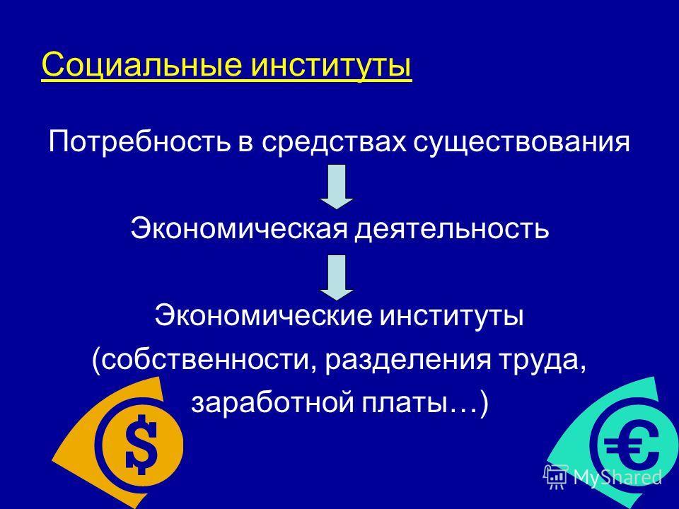 Социальные институты Потребность в средствах существования Экономическая деятельность Экономические институты (собственности, разделения труда, заработной платы…)