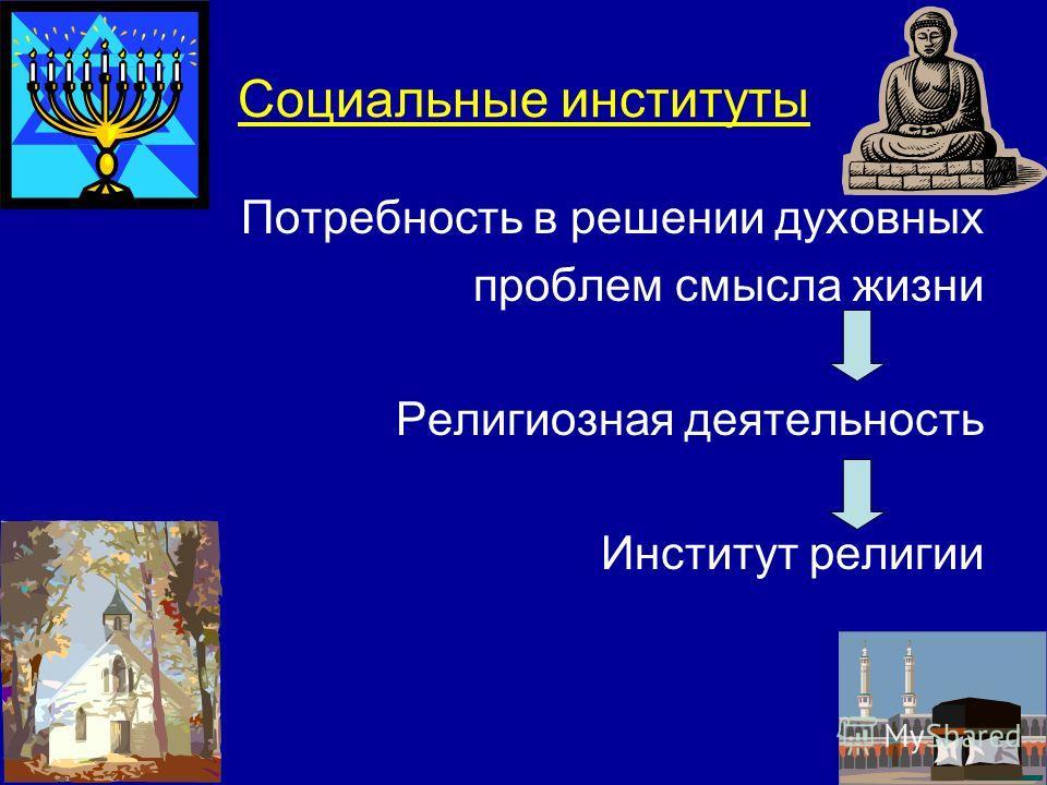 Социальные институты Потребность в решении духовных проблем смысла жизни Религиозная деятельность Институт религии
