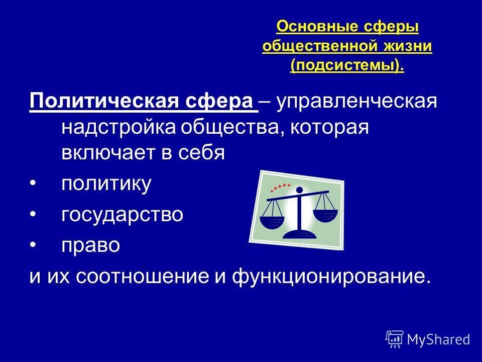 Основные сферы общественной жизни (подсистемы). Политическая сфера – управленческая надстройка общества, которая включает в себя политику государство право и их соотношение и функционирование.