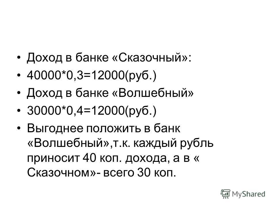Доход в банке «Сказочный»: 40000*0,3=12000(руб.) Доход в банке «Волшебный» 30000*0,4=12000(руб.) Выгоднее положить в банк «Волшебный»,т.к. каждый рубль приносит 40 коп. дохода, а в « Сказочном»- всего 30 коп.