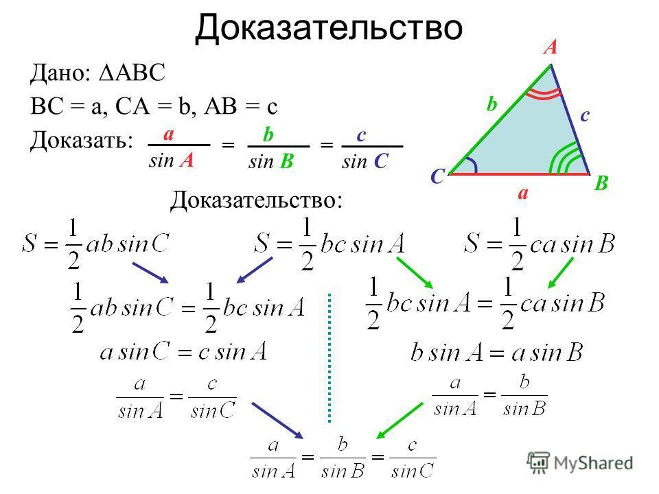 Доказательство Дано: АВС ВС = а, СА = b, АВ = с Доказать: a sin A b sin B c sin C == С b a c A B Доказательство: