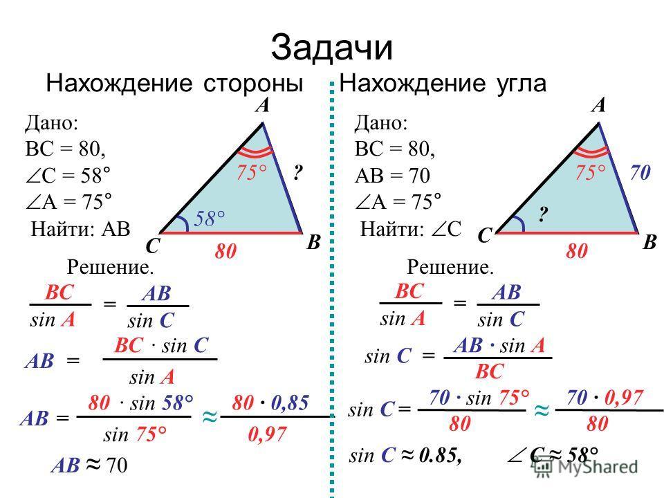 Задачи Нахождение стороныНахождение угла Дано: ВС = 80, С = 58° А = 75° Найти: АВ Дано: ВС = 80, АВ = 70 А = 75° Найти: С С 58° 80 ? A B 75° С 80 70 A B ? Решение. ВС sin A АВ sin C = АВ= 80 sin 58° sin 75° АВ= ВС sin С sin А 80 0,85 0,97 АВ 70 ВС si
