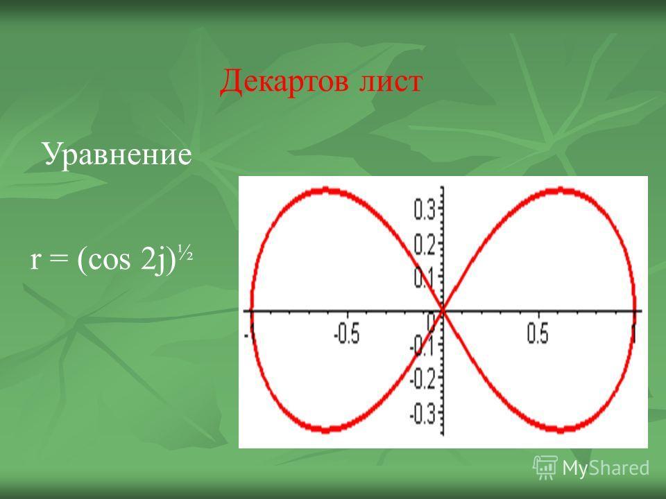 Декартов лист Уравнение r = (cos 2j) ½