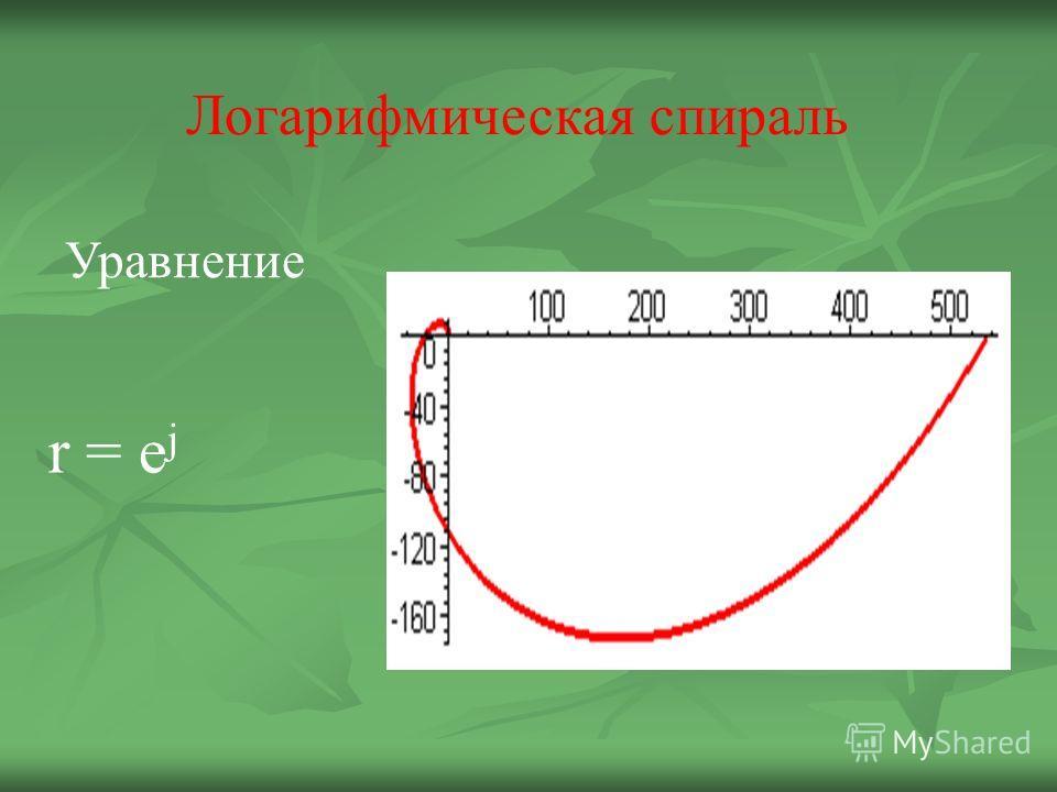 Логарифмическая спираль Уравнение r = e j