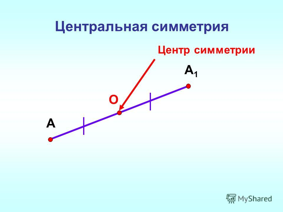 Центральная симметрия А А1А1 О Центр симметрии