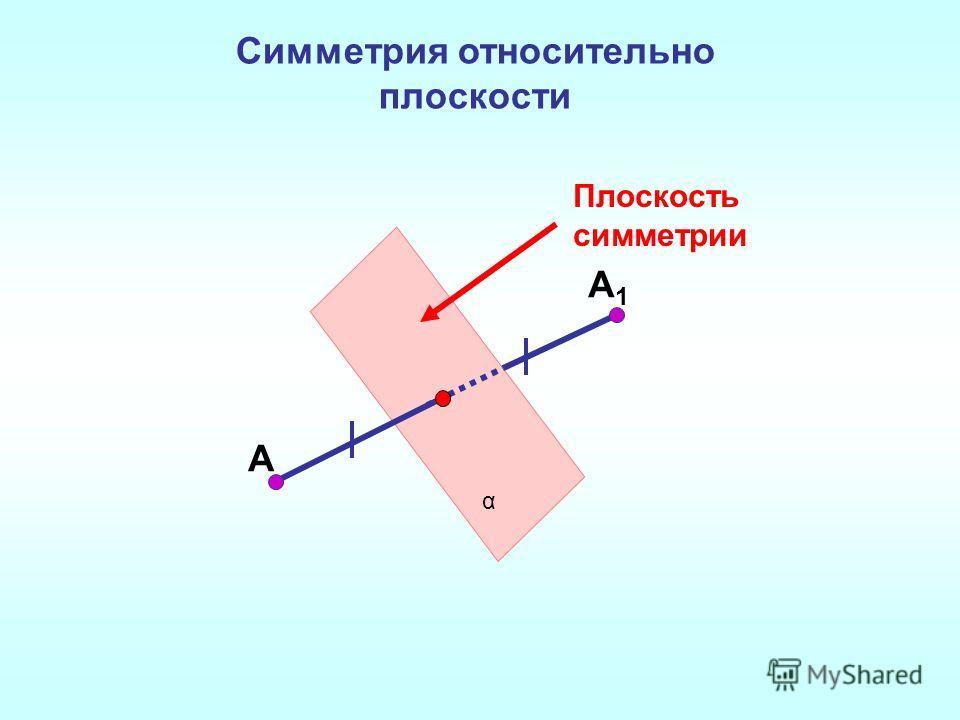 Симметрия относительно плоскости А А1А1 α Плоскость симметрии