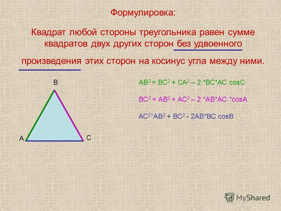 Формулировка: Квадрат любой стороны треугольника равен сумме квадратов двух других сторон без удвоенного произведения этих сторон на косинус угла между ними. А В С АВ 2 = ВС 2 + СА 2 – 2 *ВС*АС cosС ВС 2 = АВ 2 + АС 2 – 2 *АВ*АС *cosА АС 2= АВ 2 + ВС
