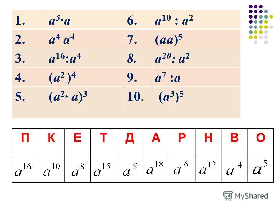 1.а 5а6. а 10 : а 2 2.а4 а4а4 а4 7.(аа) 5 3.а 16 :а 4 8.а 20 : а 2 4.(а 2 ) 4 9.а 7 :а 5.(а2 а)3(а2 а)3 10. (а 3 ) 5 ПКЕТДАРНВО