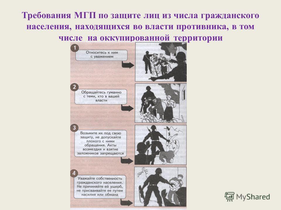 Требования МГП по защите лиц из числа гражданского населения, находящихся во власти противника, в том числе на оккупированной территории