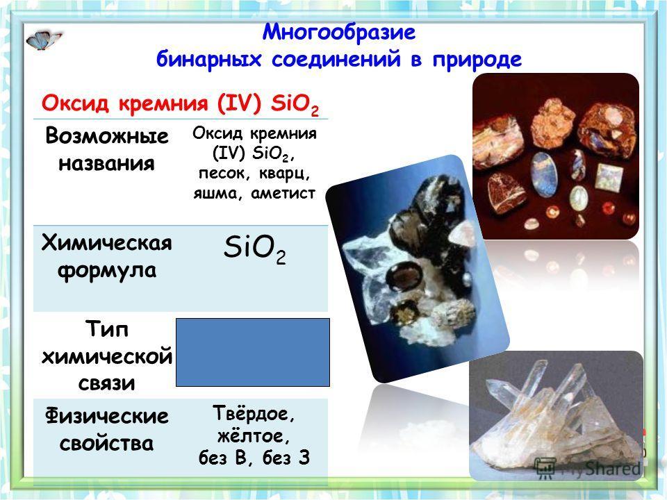 Возможные названия Оксид водорода, вода Химическая формула H2OH2O Тип химической связи Ковалентная полярная Физические свойства жидкость безЦ, безЗ, безВ tпл=0°С tкип=100°С Вода