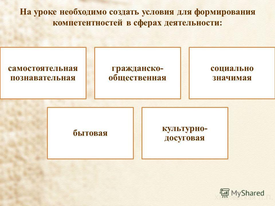 На уроке необходимо создать условия для формирования компетентностей в сферах деятельности: самостоятельная познавательная гражданско- общественная социально значимая бытовая культурно- досуговая