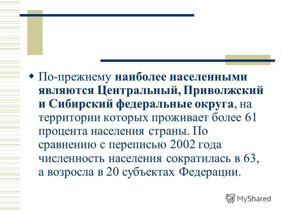 По-прежнему наиболее населенными являются Центральный, Приволжский и Сибирский федеральные округа, на территории которых проживает более 61 процента населения страны. По сравнению с переписью 2002 года численность населения сократилась в 63, а возрос