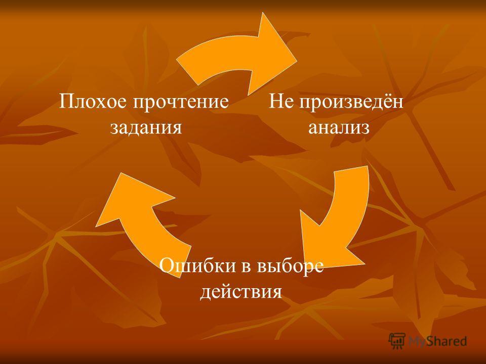 Не произведён анализ Ошибки в выборе действия Плохое прочтение задания
