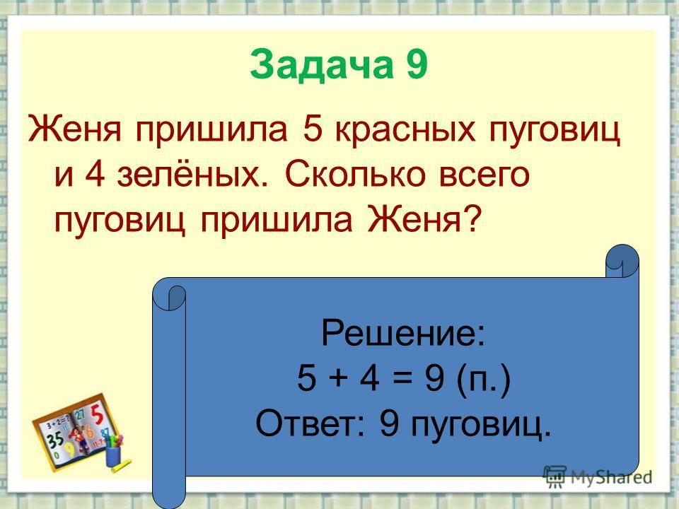 Задача 9 Женя пришила 5 красных пуговиц и 4 зелёных. Сколько всего пуговиц пришила Женя? Решение: 5 + 4 = 9 (п.) Ответ: 9 пуговиц.