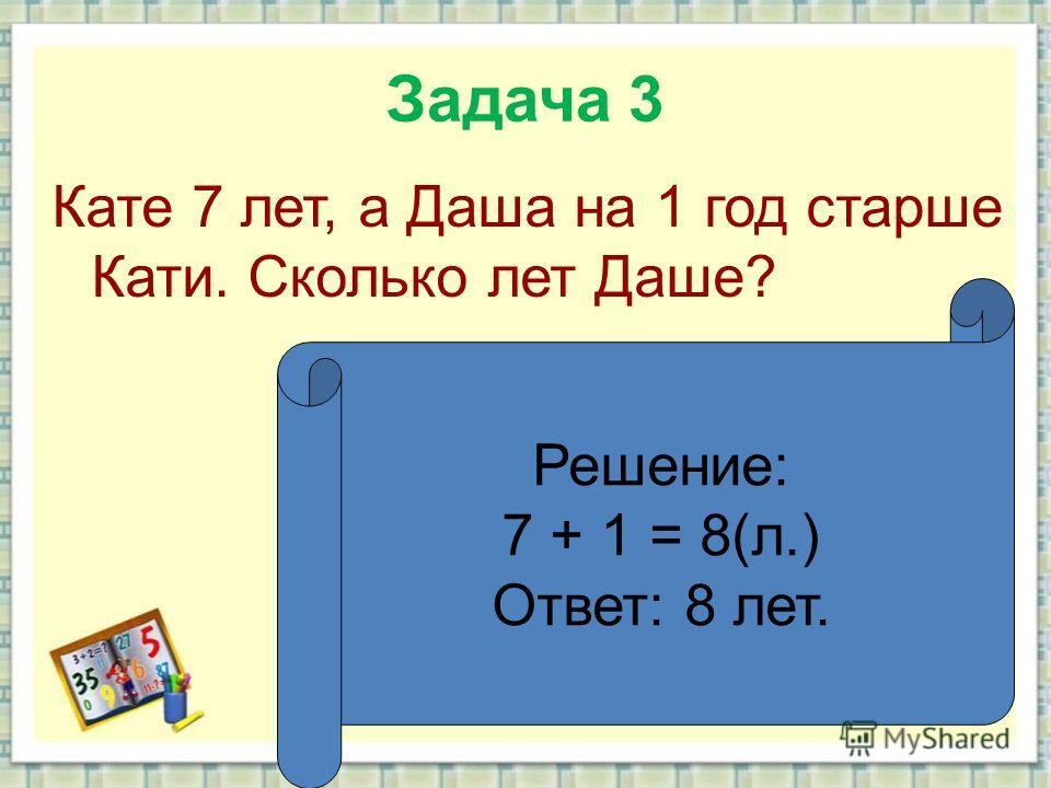 Задача 3 Кате 7 лет, а Даша на 1 год старше Кати. Сколько лет Даше? Решение: 7 + 1 = 8(л.) Ответ: 8 лет.