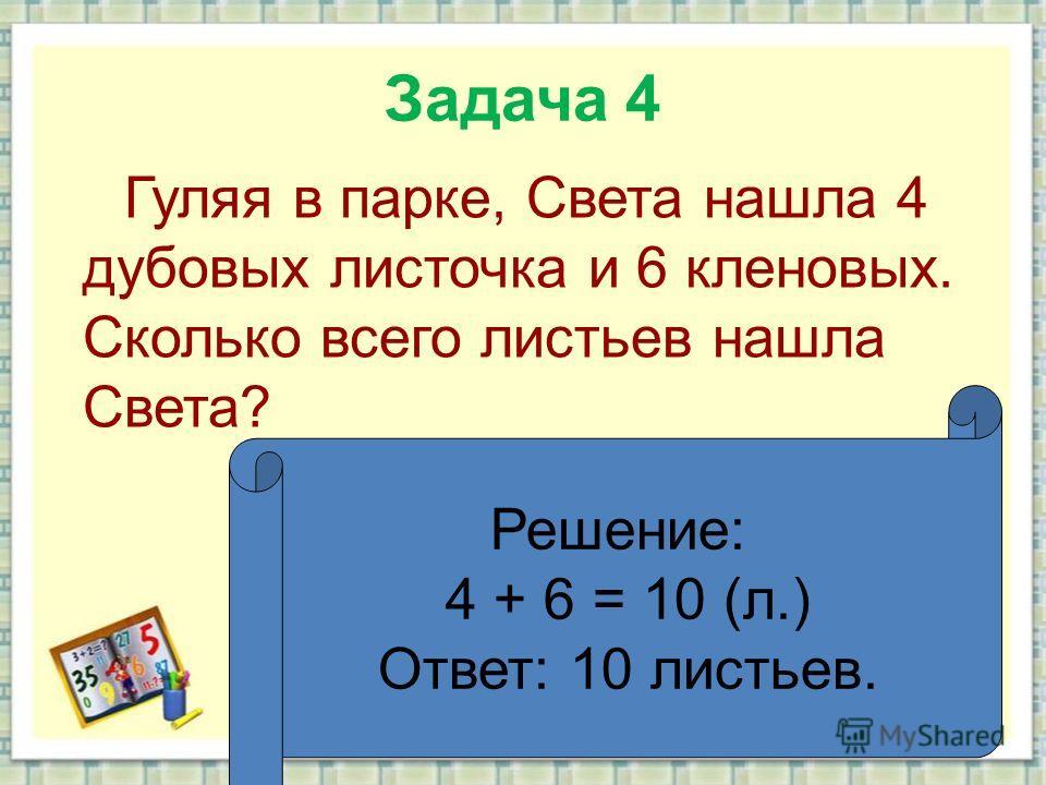 Задача 4 Гуляя в парке, Света нашла 4 дубовых листочка и 6 кленовых. Сколько всего листьев нашла Света? Решение: 4 + 6 = 10 (л.) Ответ: 10 листьев.