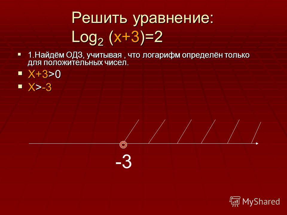 Решить уравнение: Log 2 (x+3)=2 1.Найдём ОДЗ, учитывая, что логарифм определён только для положительных чисел. 1.Найдём ОДЗ, учитывая, что логарифм определён только для положительных чисел. Х+3>0 Х+3>0 X>-3 X>-3 -3