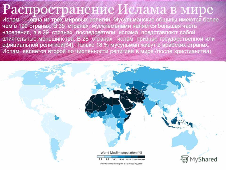 Распространение Ислама в мире Ислам одна из трёх мировых религий. Мусульманские общины имеются более чем в 120 странах. В 35 странах мусульманами является большая часть населения, а в 29 странах последователи ислама представляют собой влиятельные мен