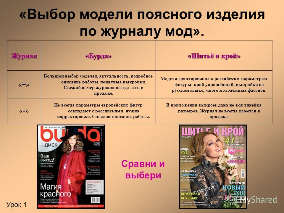«Выбор модели поясного изделия по журналу мод».Журнал«Бурда» «Шитьё и крой» «+» Большой выбор моделей, актуальность, подробное описание работы, понятные выкройки. Свежий номер журнала всегда есть в продаже. Модели адаптированы к российским параметрам