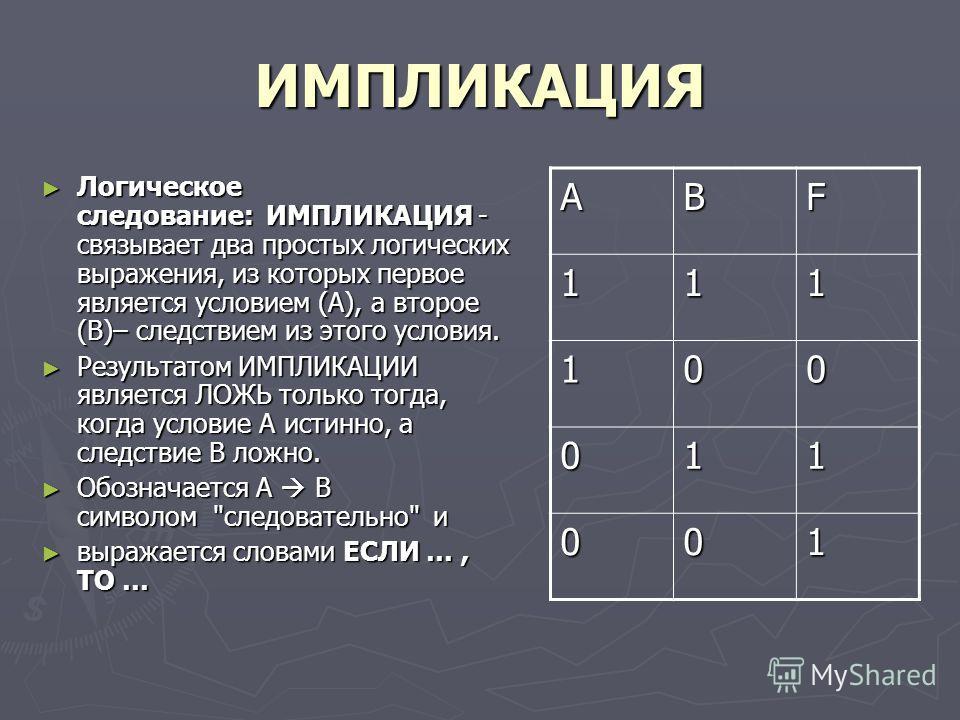 ИМПЛИКАЦИЯ Логическое следование: ИМПЛИКАЦИЯ - связывает два простых логических выражения, из которых первое является условием (А), а второе (В)– следствием из этого условия. Логическое следование: ИМПЛИКАЦИЯ - связывает два простых логических выраже