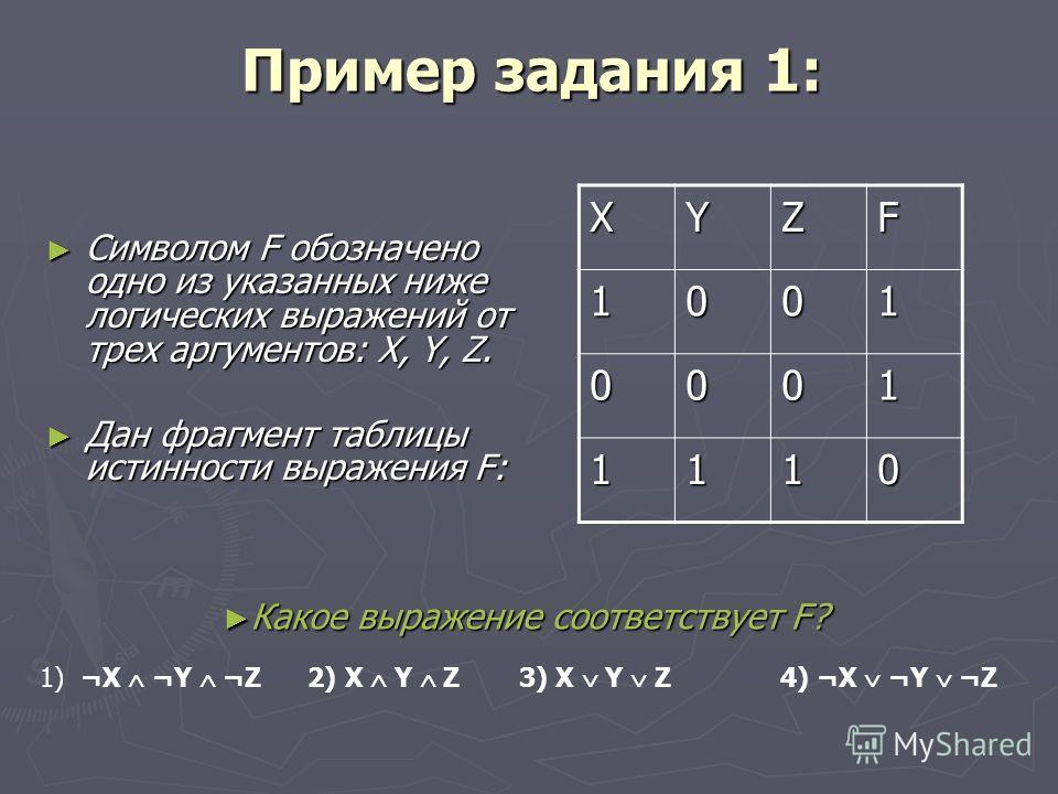 Пример задания 1: Символом F обозначено одно из указанных ниже логических выражений от трех аргументов: X, Y, Z. Символом F обозначено одно из указанных ниже логических выражений от трех аргументов: X, Y, Z. Дан фрагмент таблицы истинности выражения