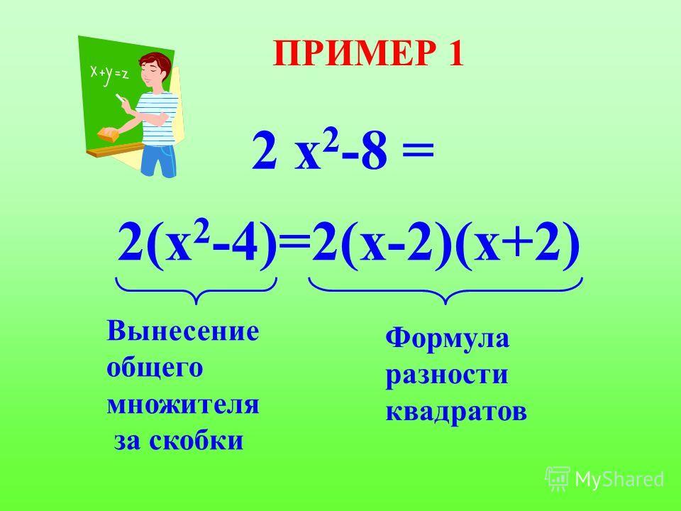 ПРИМЕР 1 2 х 2 -8 = 2(х 2 -4)=2(х-2)(х+2) Вынесение общего множителя за скобки Формула разности квадратов
