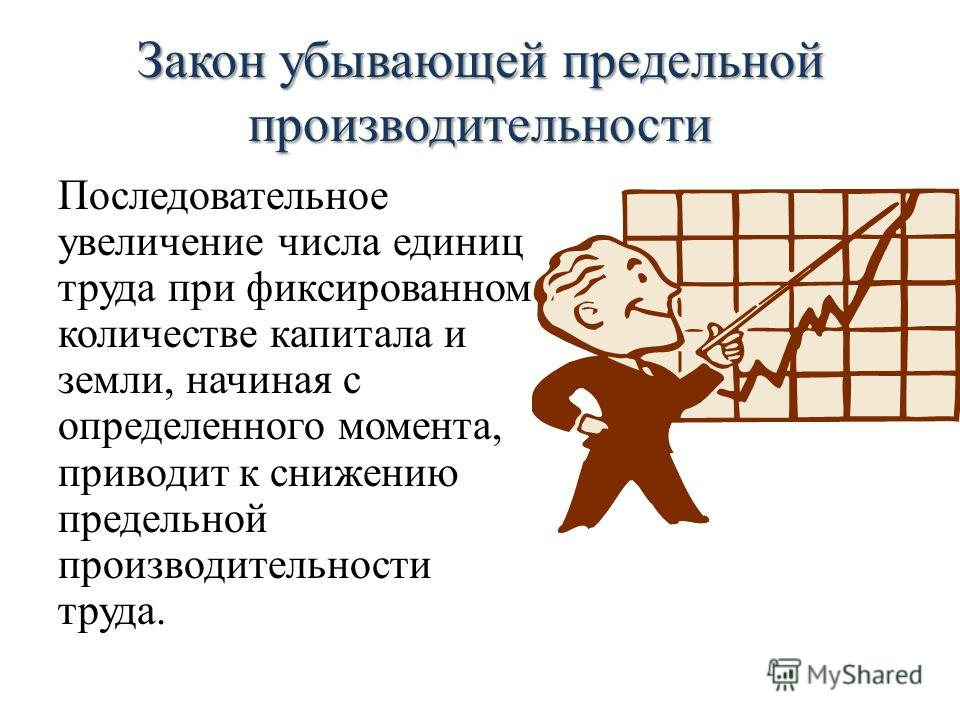 Закон убывающей предельной производительности Последовательное увеличение числа единиц труда при фиксированном количестве капитала и земли, начиная с определенного момента, приводит к снижению предельной производительности труда.