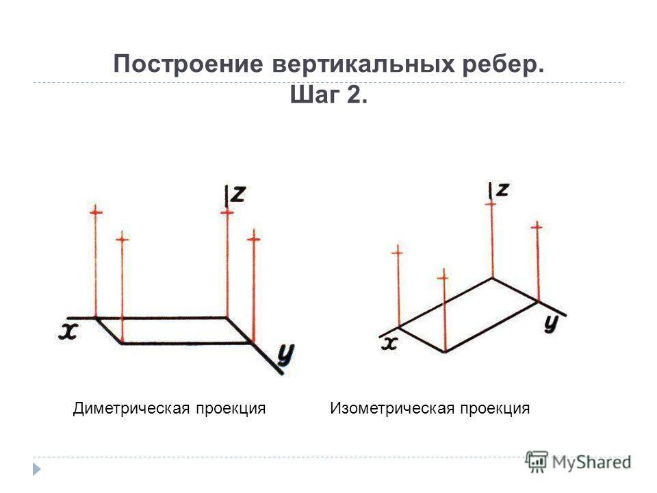Построение вертикальных ребер. Шаг 2. Диметрическая проекция Изометрическая проекция