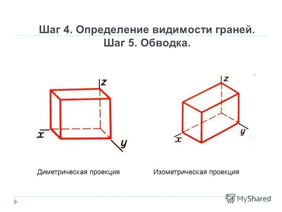 Шаг 4. Определение видимости граней. Шаг 5. Обводка. Диметрическая проекция Изометрическая проекция