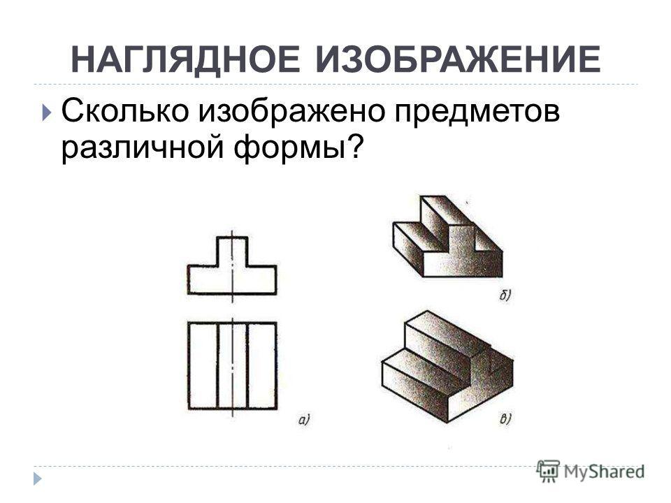 НАГЛЯДНОЕ ИЗОБРАЖЕНИЕ Сколько изображено предметов различной формы?