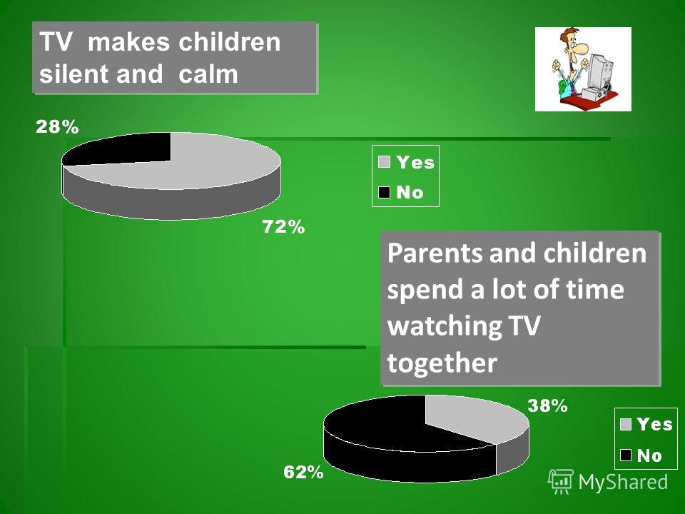 TV makes children silent and calm Parents and children spend a lot of time watching TV together