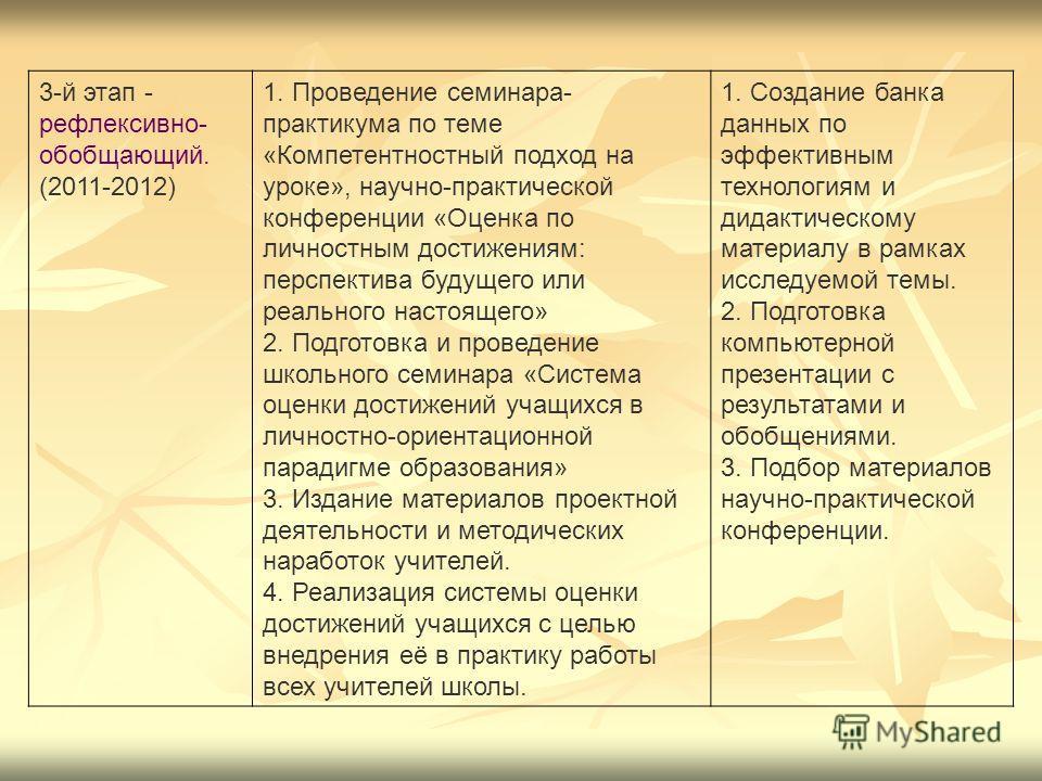 3-й этап - рефлексивно- обобщающий. (2011-2012) 1. Проведение семинара- практикума по теме «Компетентностный подход на уроке», научно-практической конференции «Оценка по личностным достижениям: перспектива будущего или реального настоящего» 2. Подгот