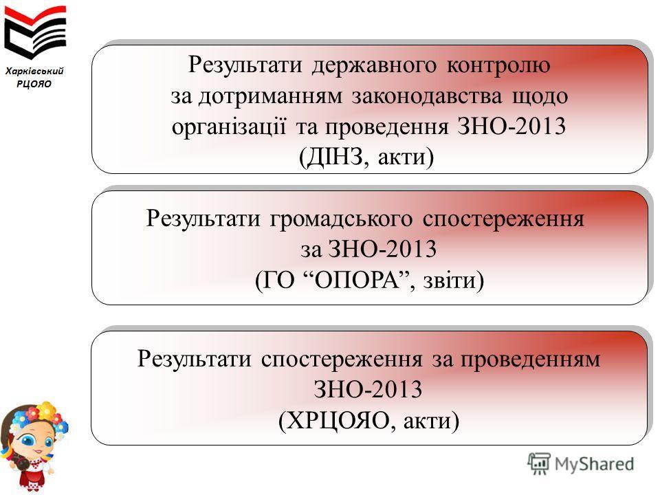 Результати державного контролю за дотриманням законодавства щодо організації та проведення ЗНО-2013 (ДІНЗ, акти) Результати громадського спостереження за ЗНО-2013 (ГО ОПОРА, звіти) Результати спостереження за проведенням ЗНО-2013 (ХРЦОЯО, акти)