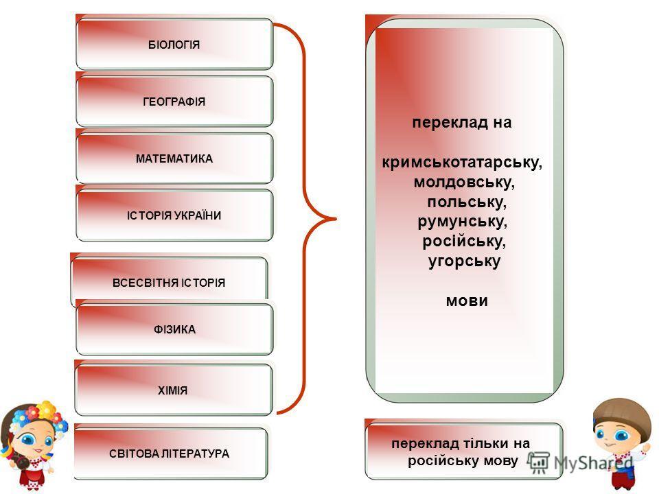 Історія україни всесвітня історія